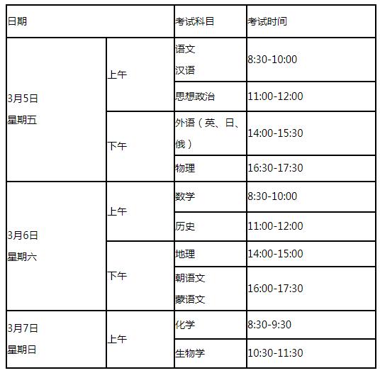 2021年1月辽宁省普通高中学业水平合格性考试时间