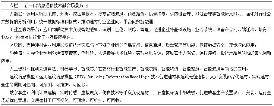 建材工业智能制造数字转型行动计划(2021-2023年)