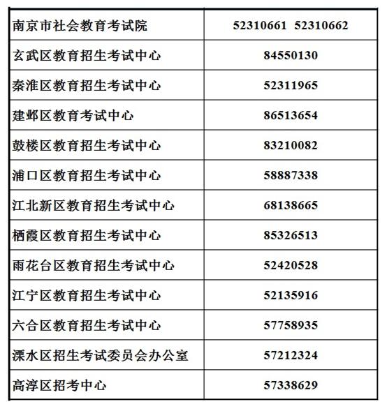 南京市2021年10月高等教育自学考试报名咨询电话